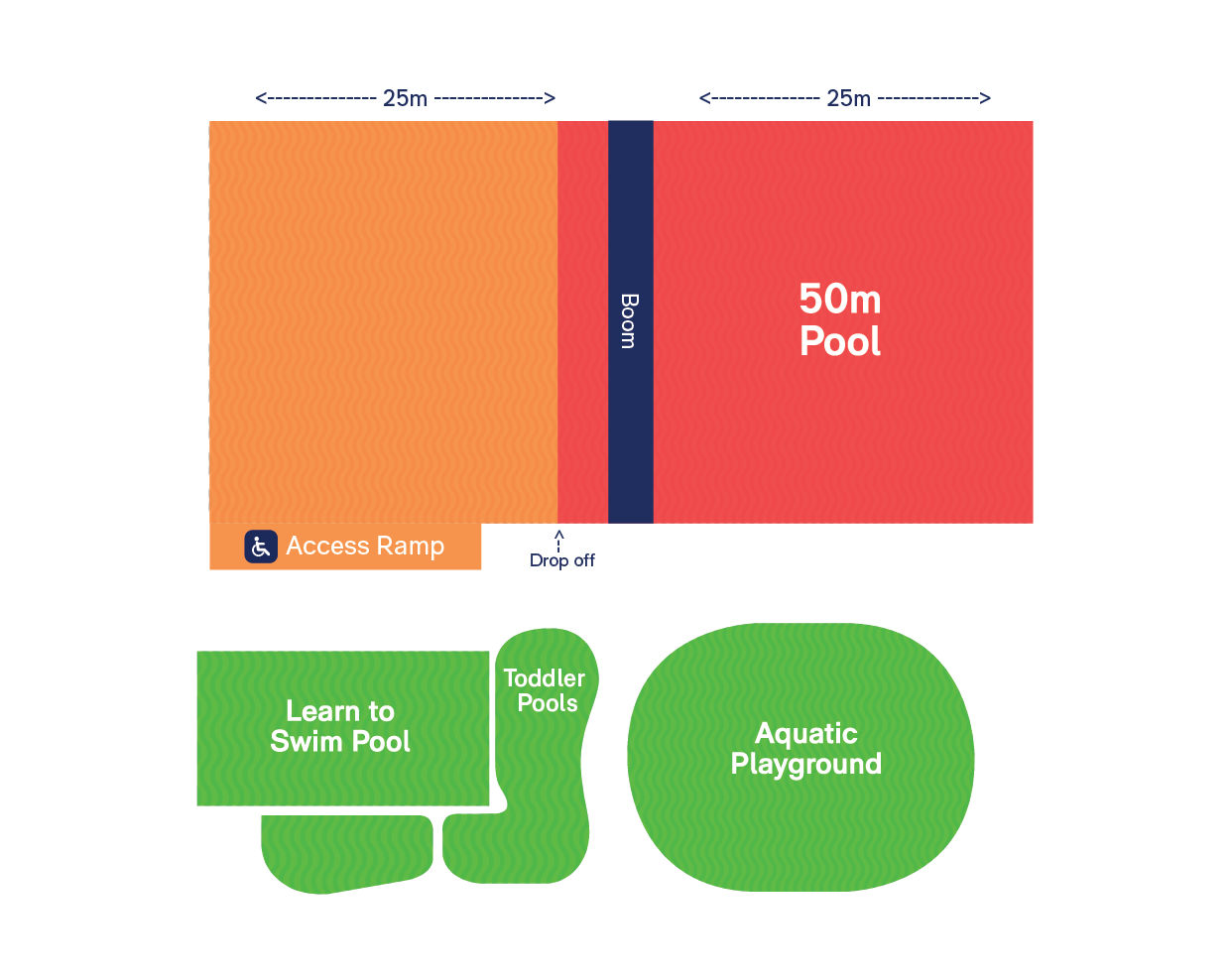 Watch Around Water Pool Zones